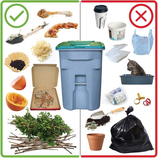List Of Food Waste
